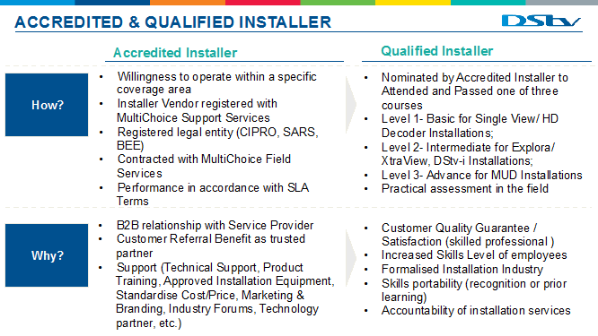 What is required to apply for accreditation or be trained as a qualified installer?